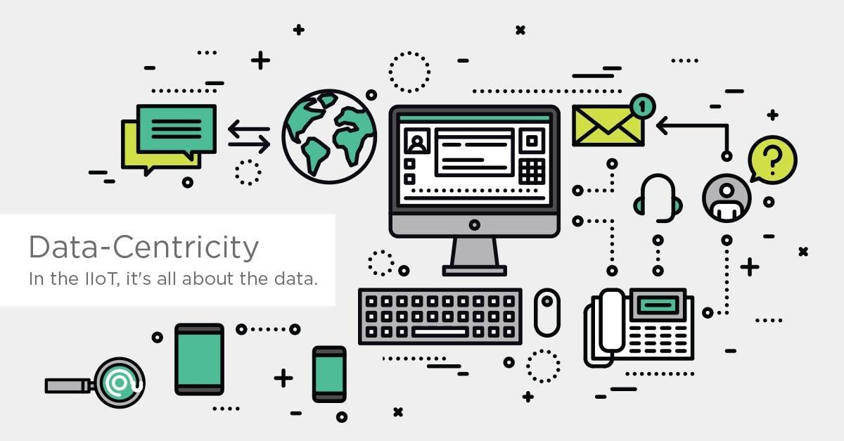 RTI_Data_Centricity