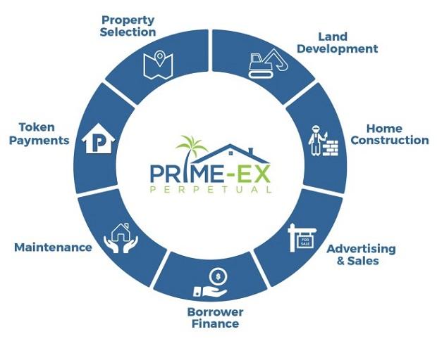 Prime Ex
