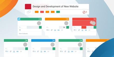 Kanbanize - Software Specifically Designed For Portfolio