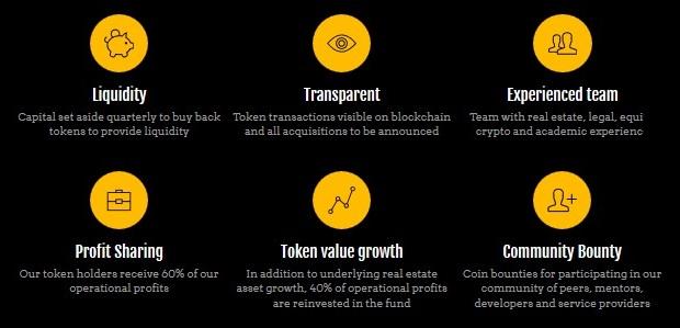 GRB Capital Benefits Tech Company News