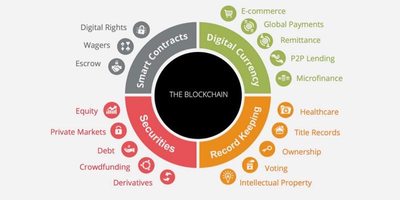BTCS_Blockchain
