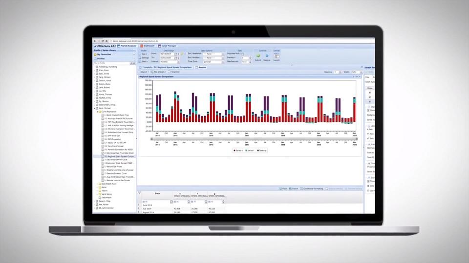ZE_PowerGroup_Software