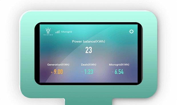 Energo Labs