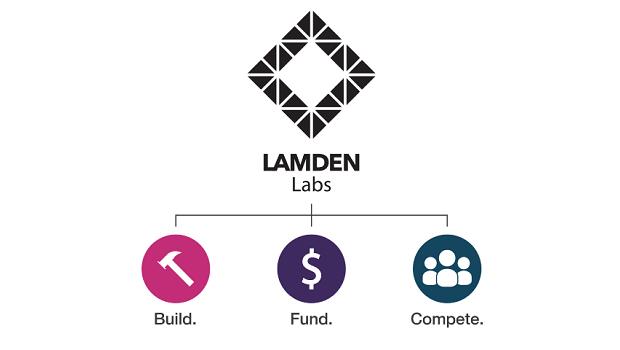 Lamden